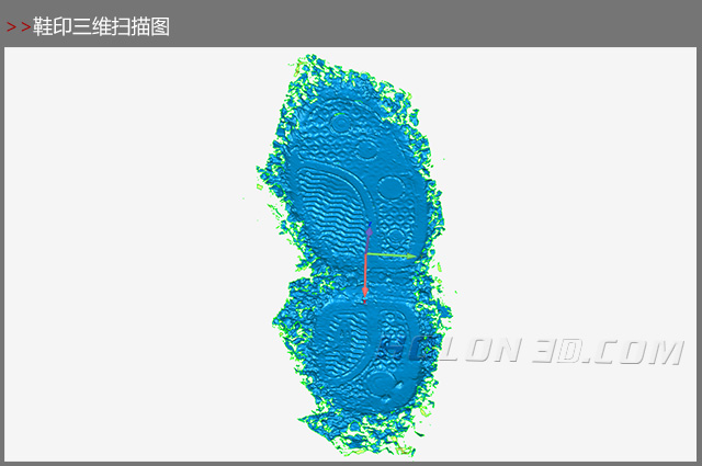 Footprint 3D inspection、Human body three-dimensional detection